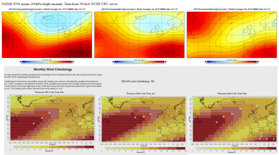 NMME 200 hPa anomaly forecast and 250 hPa 1981-2010 climatology.